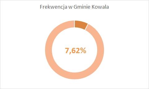 refkow